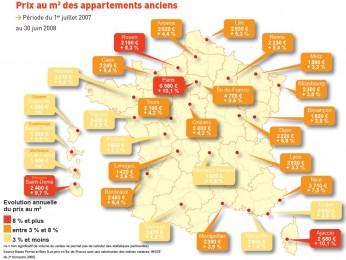 prix_immobilier_07-2007-06-20081